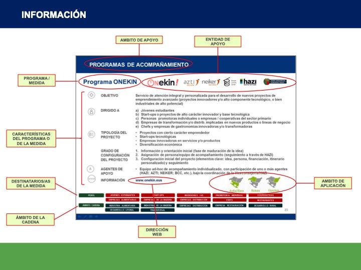 Medidas especiales covid 19 - diapositiva 5