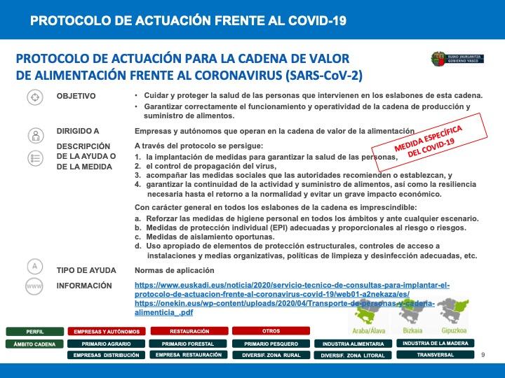Medidas especiales covid 19 - diapositiva 8