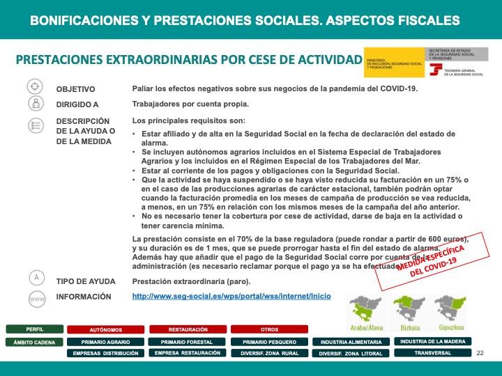 Medidas especiales covid 19 - diapositiva 22
