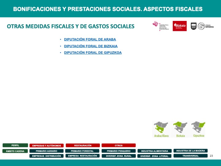 Medidas especiales covid 19 - diapositiva 23