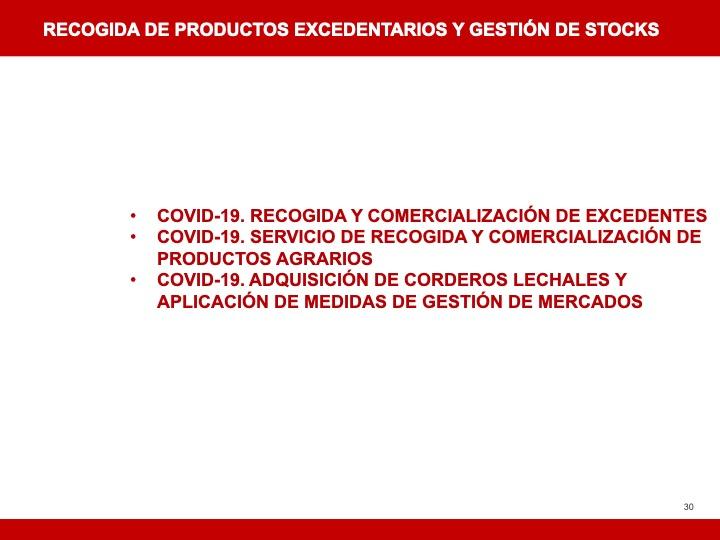 Medidas especiales covid 19 - diapositiva 30