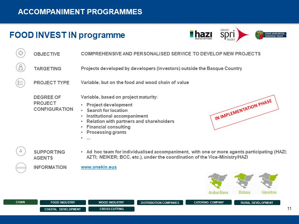 Entrepreneurship Support Measures and Programmes - 11