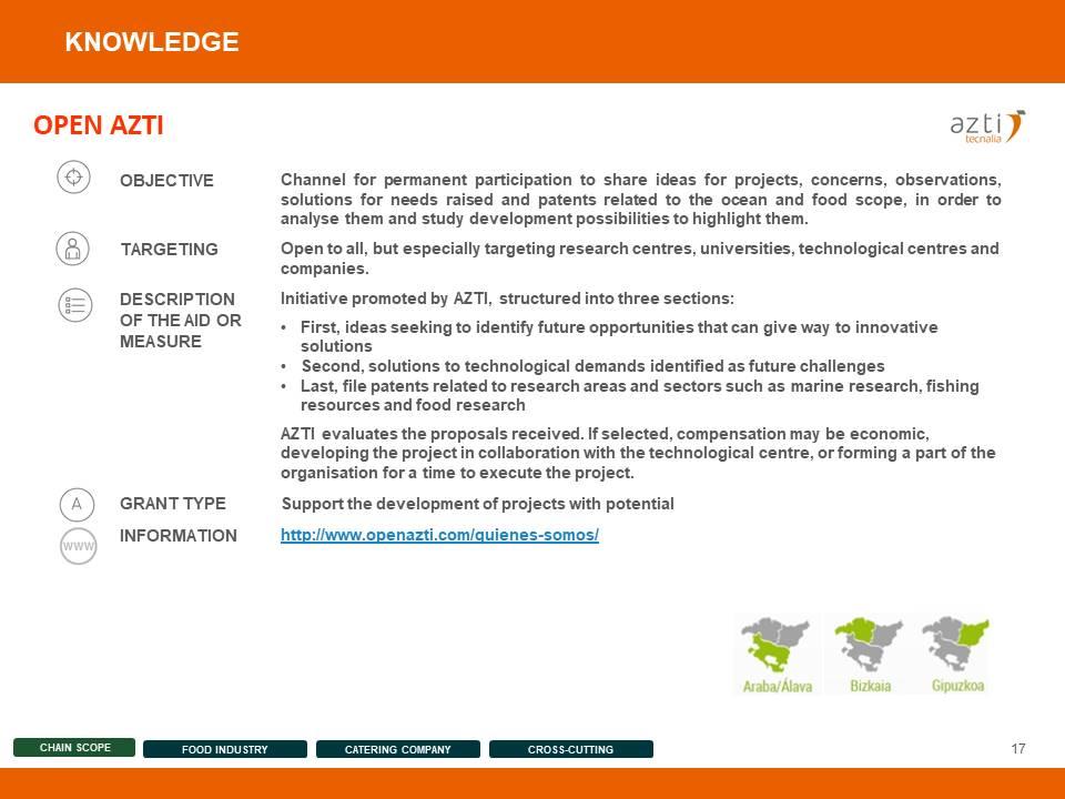 Entrepreneurship Support Measures and Programmes - 17