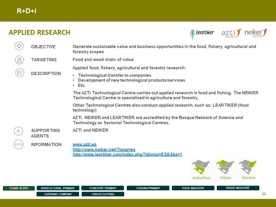 Entrepreneurship Support Measures and Programmes - 20
