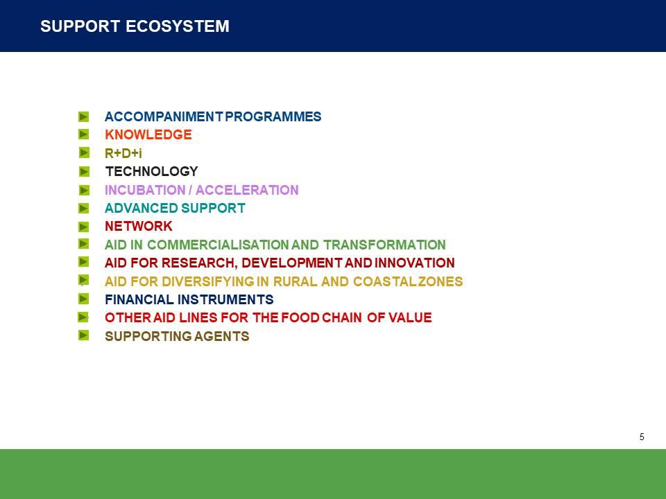 Entrepreneurship Support Measures and Programmes - 5