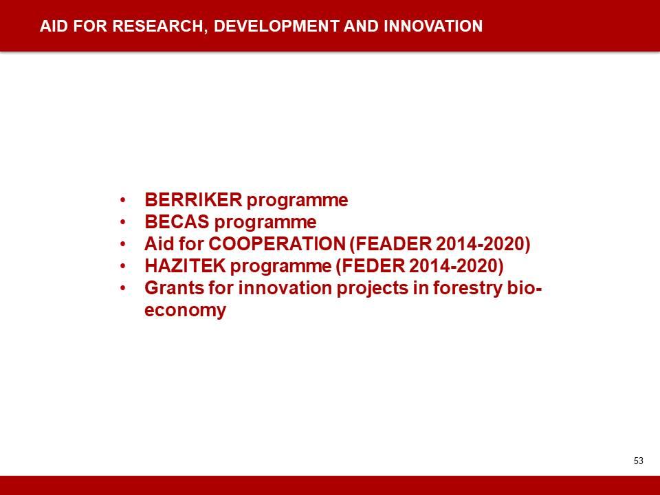 Entrepreneurship Support Measures and Programmes - 53